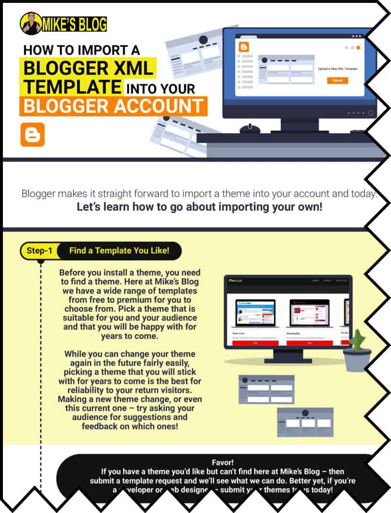 full high res infographic on importing the blogger themes